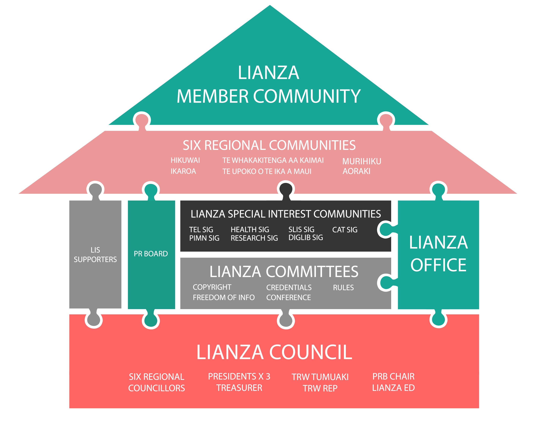 LIANZA infographic 10_19-01-01